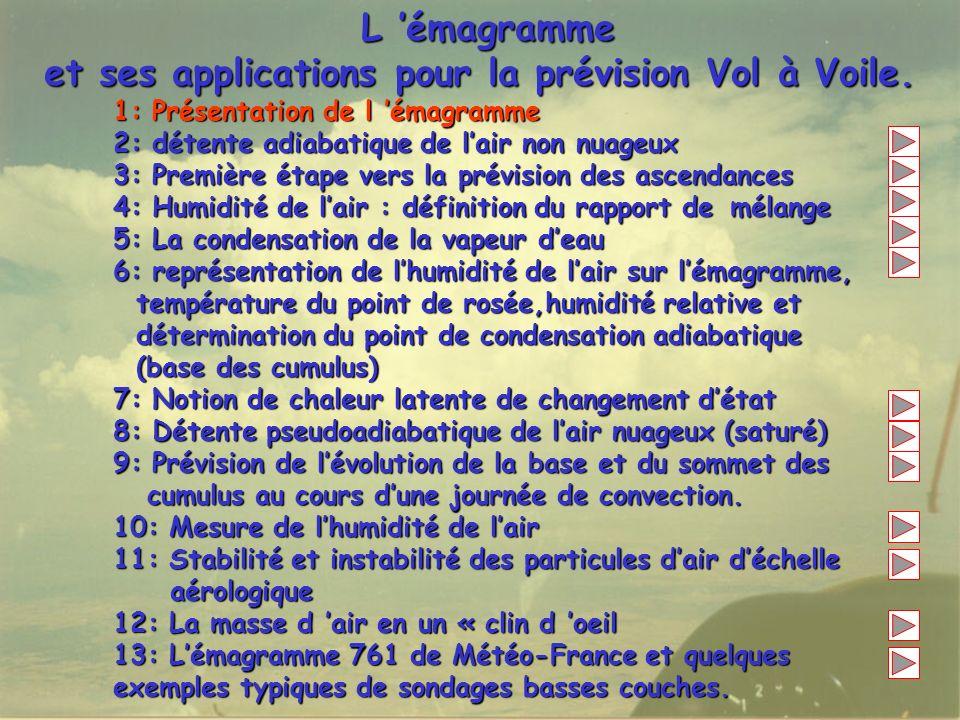 L émagramme L émagramme et ses applications pour la prévision Vol à Voile. 1: Présentation de l émagramme 2: détente adiabatique de lair non nuageux 3