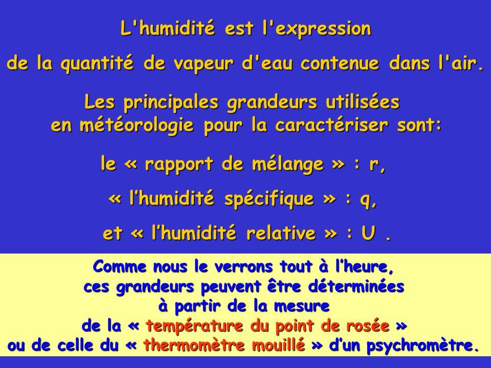 Les principales grandeurs utilisées en météorologie pour la caractériser sont: et « lhumidité relative » : U. le « rapport de mélange » : r, « lhumidi