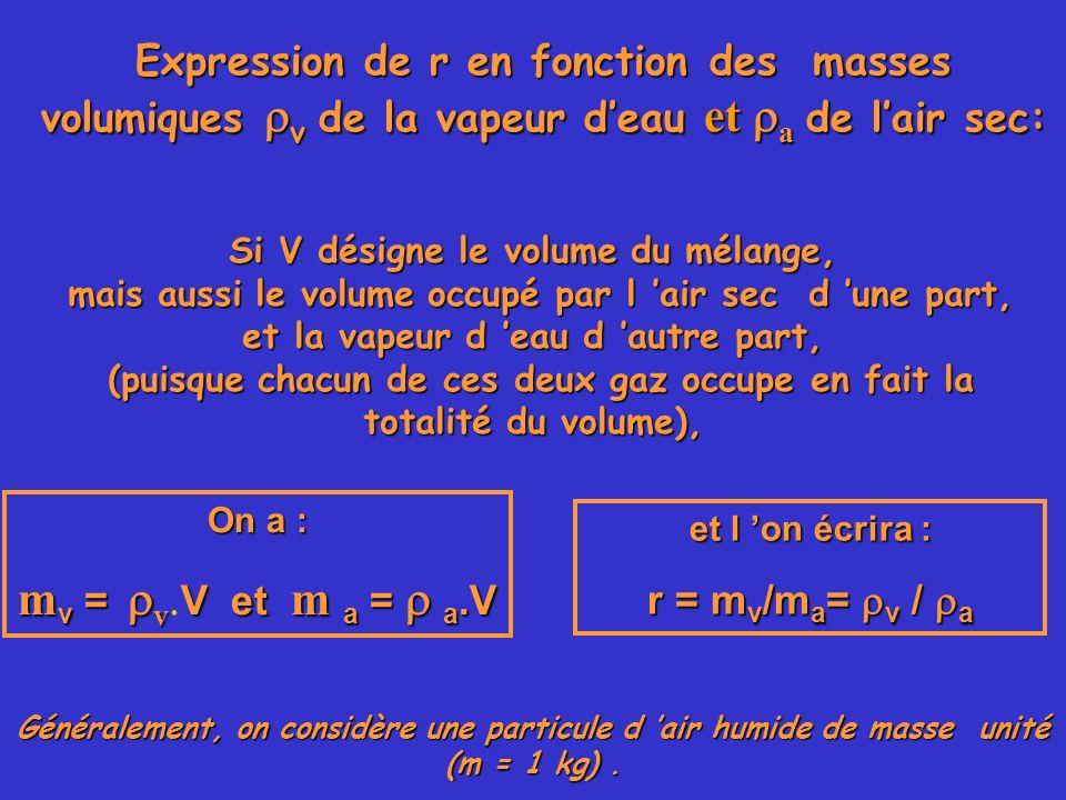 Expression de r en fonction des masses volumiques v de la vapeur deau et a de lair sec: Si V désigne le volume du mélange, mais aussi le volume occupé