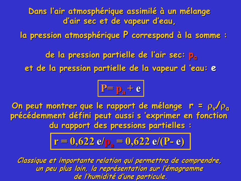 Dans lair atmosphérique assimilé à un mélange dair sec et de vapeur deau, la pression atmosphérique P correspond à la somme : de la pression partielle