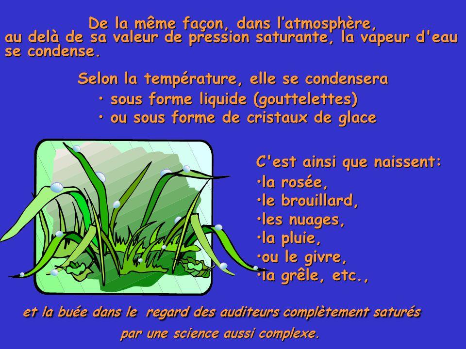De la même façon, dans latmosphère, au delà de sa valeur de pression saturante, la vapeur d'eau se condense. Selon la température, elle se condensera