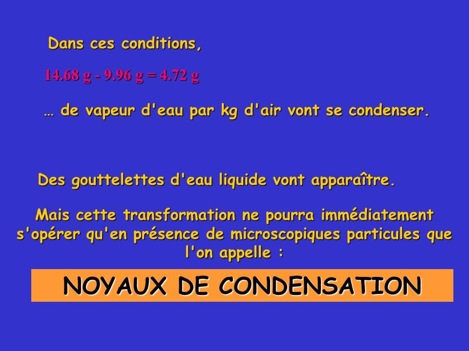 Dans ces conditions, 14.68 g - 9.96 g = 4.72 g … de vapeur d'eau par kg d'air vont se condenser. Des gouttelettes d'eau liquide vont apparaître. Mais