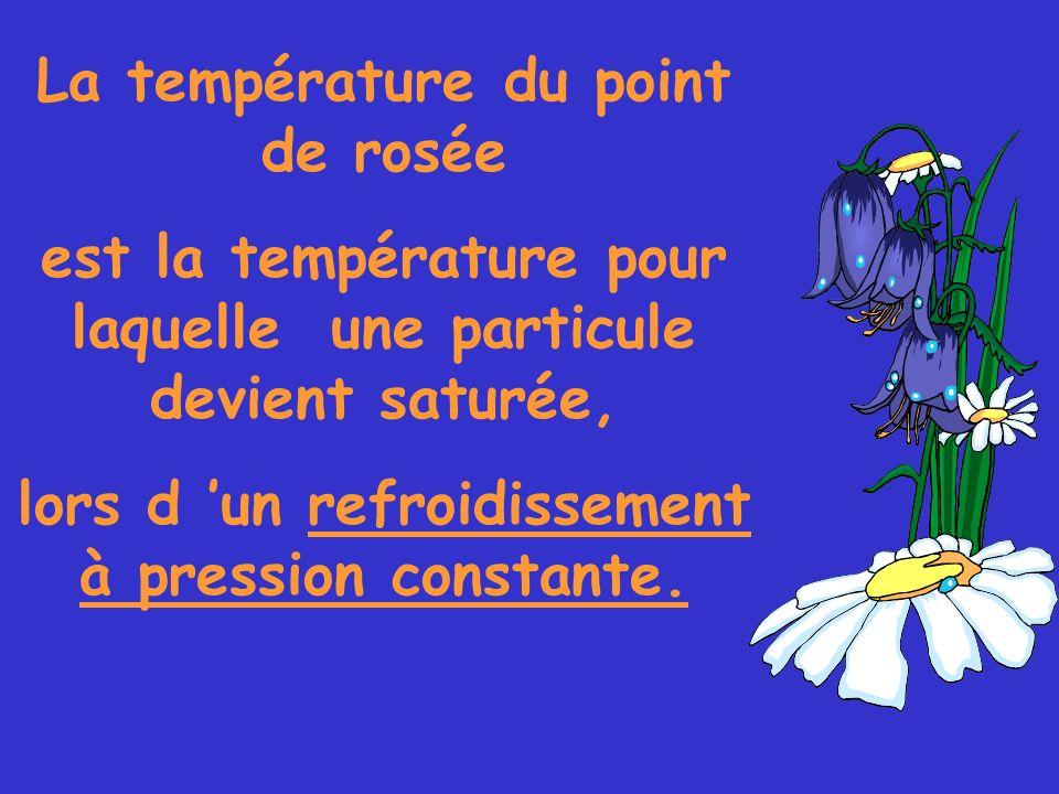 La température du point de rosée est la température pour laquelle une particule devient saturée, lors d un refroidissement à pression constante.