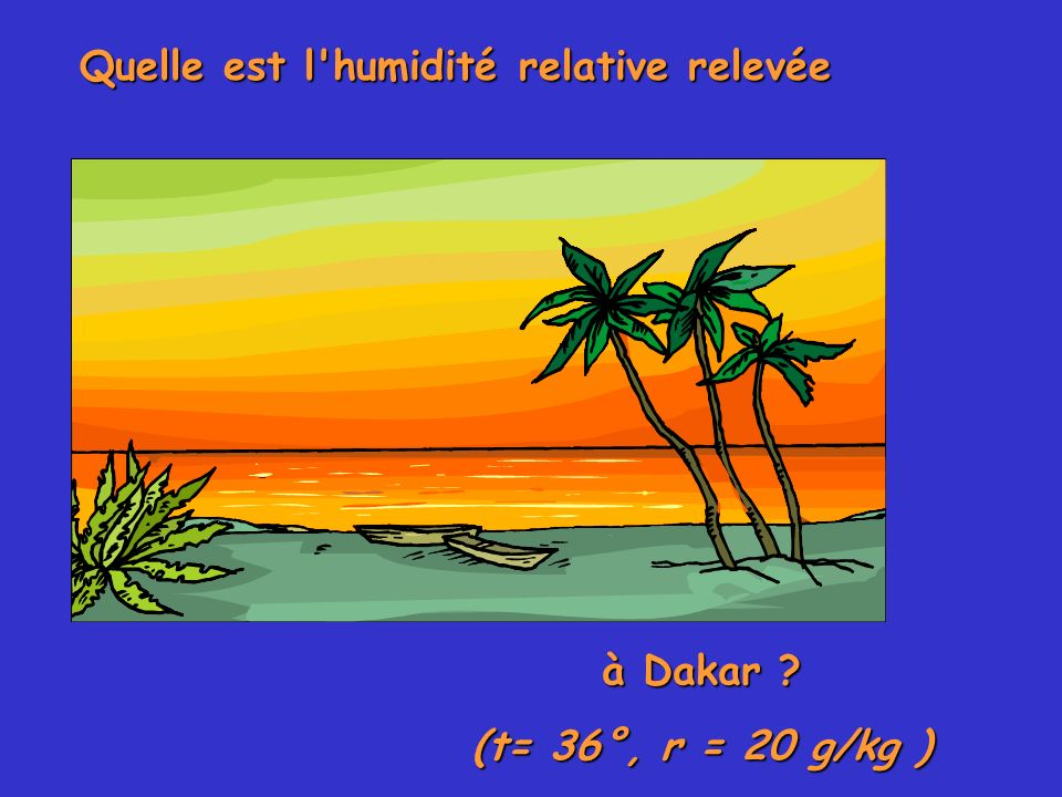 à Dakar ? (t= 36°, r = 20 g/kg ) Quelle est l'humidité relative relevée