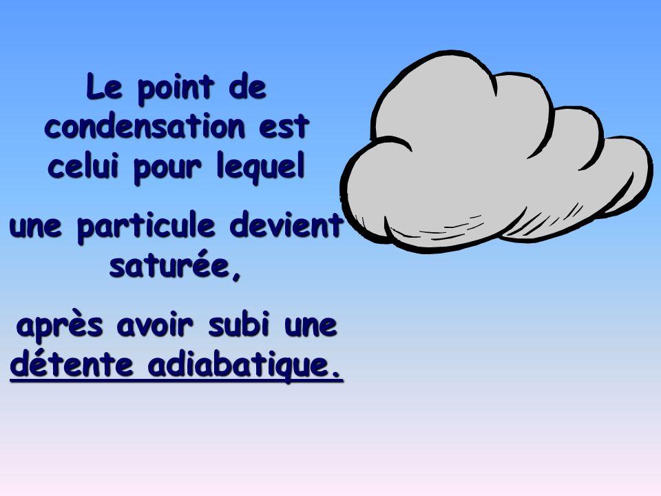 Le point de condensation est celui pour lequel une particule devient saturée, après avoir subi une détente adiabatique.