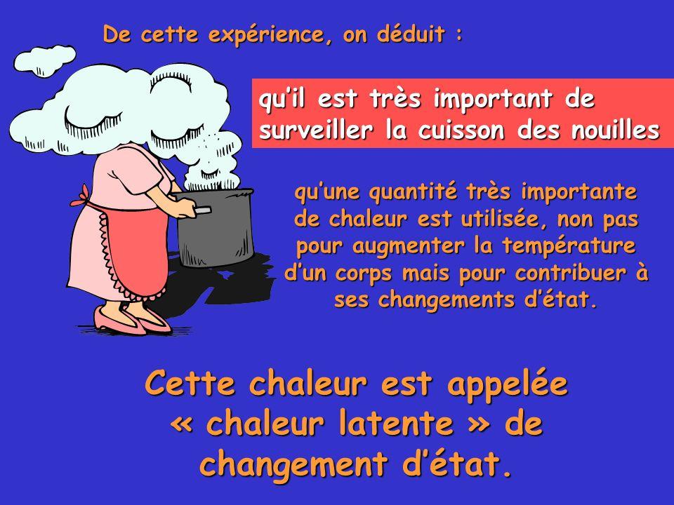 De cette expérience, on déduit : quil est très important de surveiller la cuisson des nouilles quune quantité très importante de chaleur est utilisée,