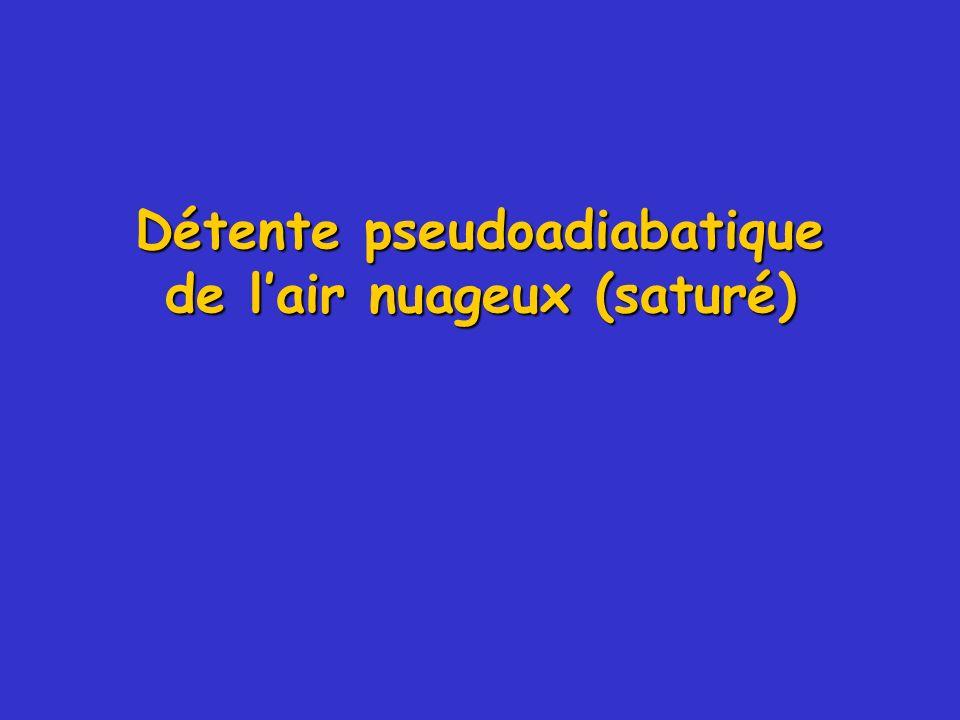 Détente pseudoadiabatique de lair nuageux (saturé)
