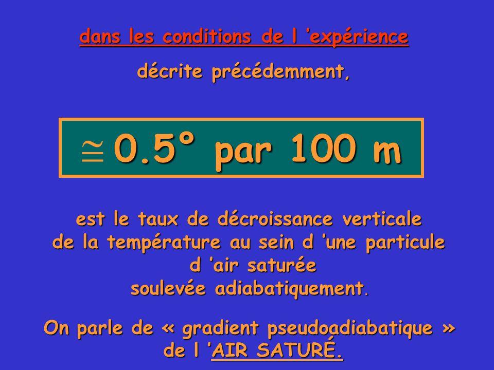 0.5° par 100 m 0.5° par 100 m dans les conditions de l expérience décrite précédemment, est le taux de décroissance verticale de la température au sei