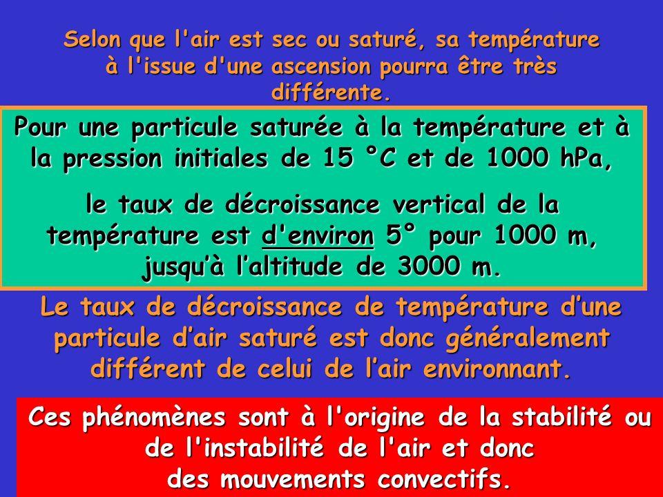 Selon que l'air est sec ou saturé, sa température à l'issue d'une ascension pourra être très différente. Pour une particule saturée à la température e