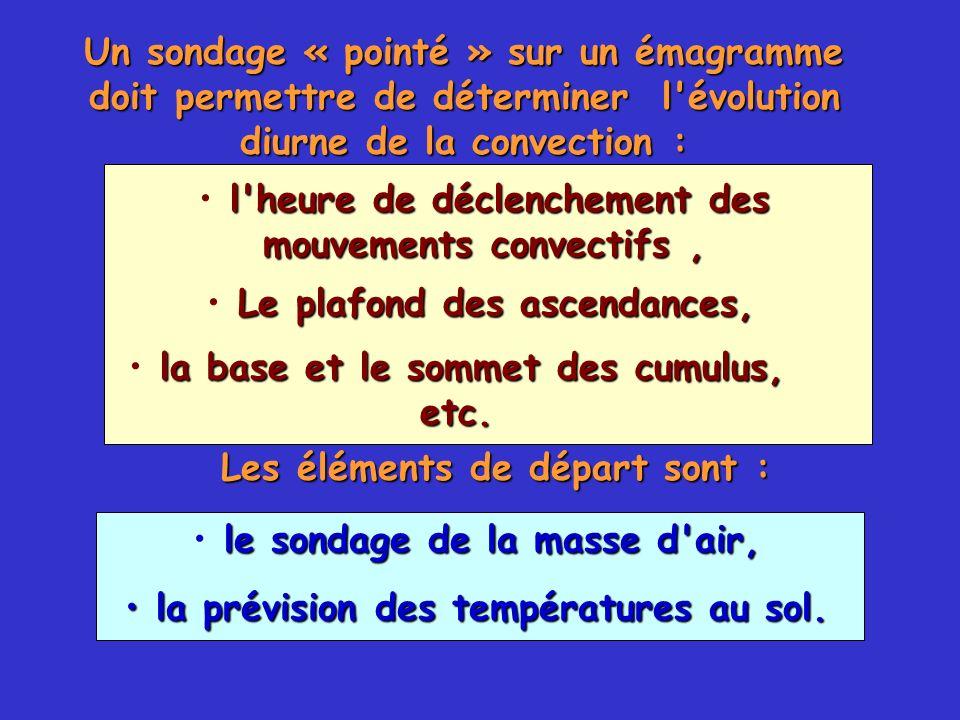 Un sondage « pointé » sur un émagramme doit permettre de déterminer l'évolution diurne de la convection : le sondage de la masse d'air, la prévision d