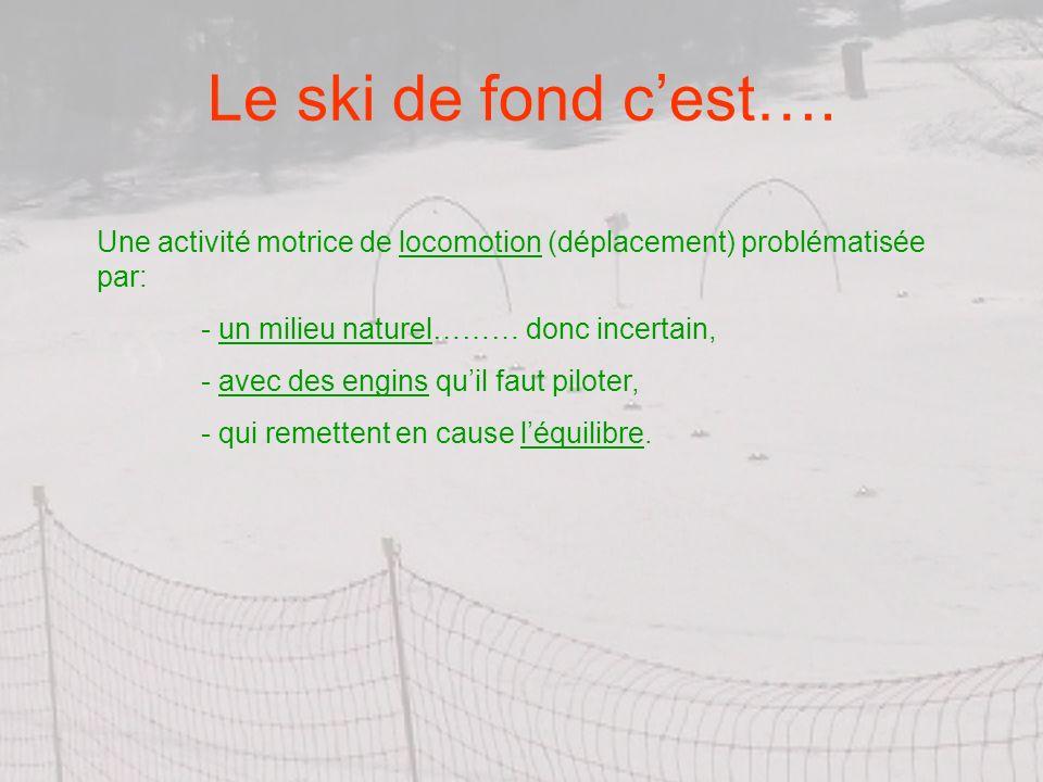 Le ski de fond cest…. Une activité motrice de locomotion (déplacement) problématisée par: - un milieu naturel……… donc incertain, - avec des engins qui