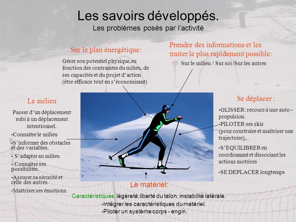 Les savoirs développés. Les problèmes posés par lactivité Se déplacer : -GLISSER: recours à une auto - propulsion. -PILOTER ses skis (pour construire