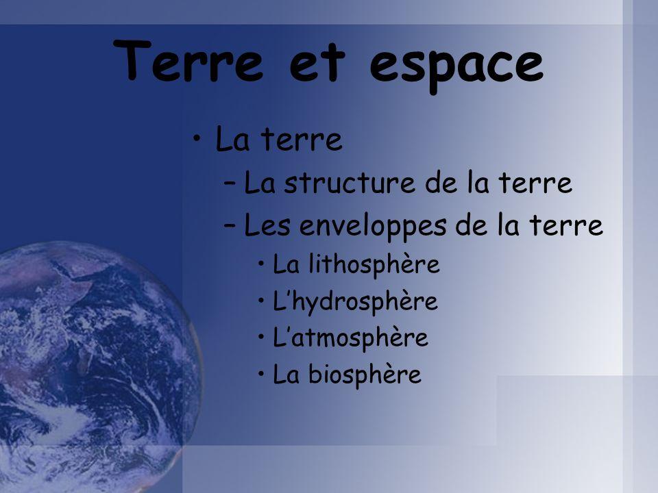 Terre et espace La terre –La structure de la terre –Les enveloppes de la terre La lithosphère Lhydrosphère Latmosphère La biosphère