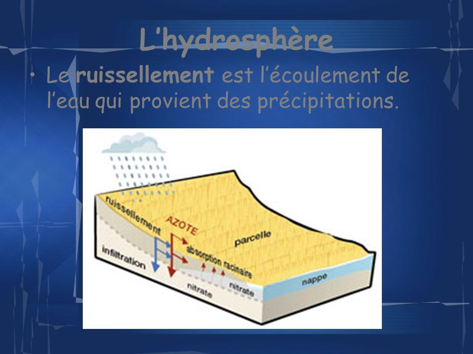Lhydrosphère Le ruissellement est lécoulement de leau qui provient des précipitations.