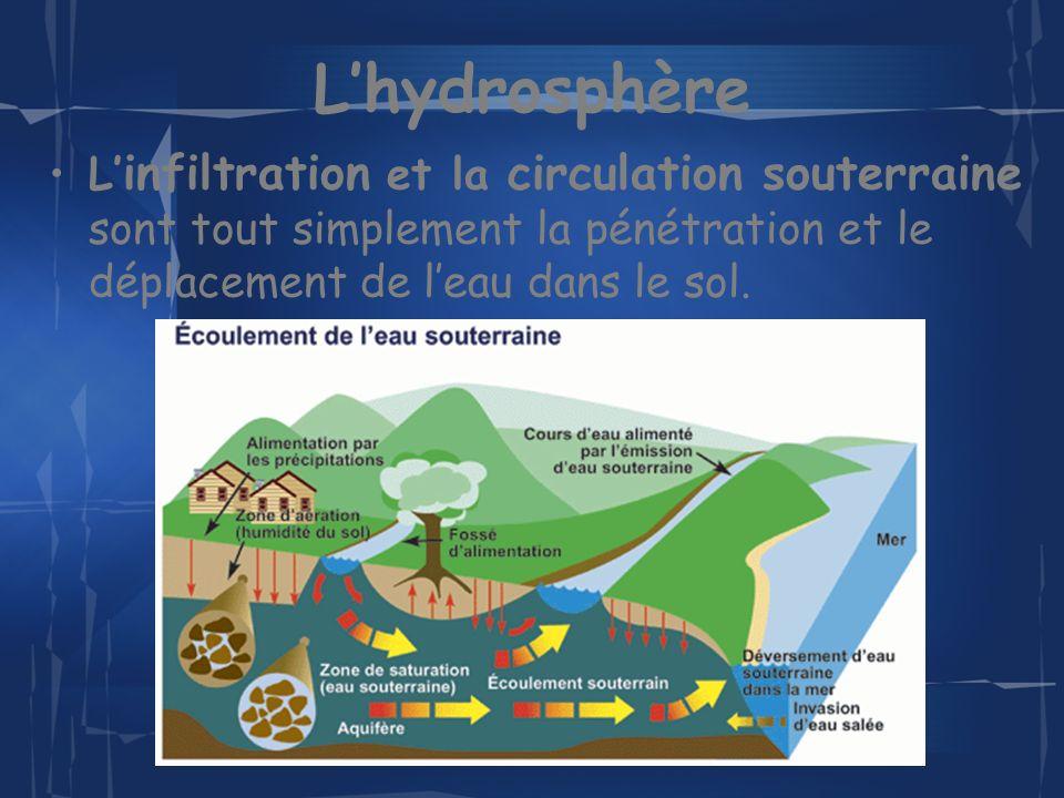 Lhydrosphère L infiltration et la circulation souterraine sont tout simplement la pénétration et le déplacement de leau dans le sol.