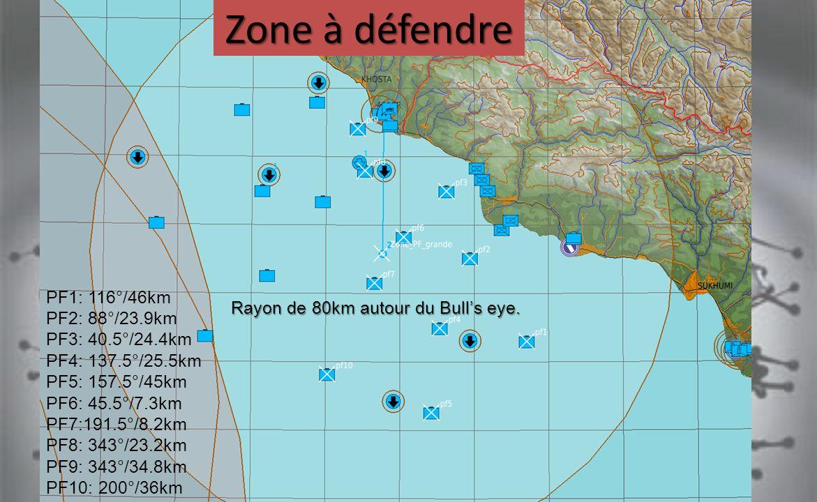 PF1: 116°/46km PF2: 88°/23.9km PF3: 40.5°/24.4km PF4: 137.5°/25.5km PF5: 157.5°/45km PF6: 45.5°/7.3km PF7:191.5°/8.2km PF8: 343°/23.2km PF9: 343°/34.8km PF10: 200°/36km Zone à défendre Rayon de 80km autour du Bulls eye.