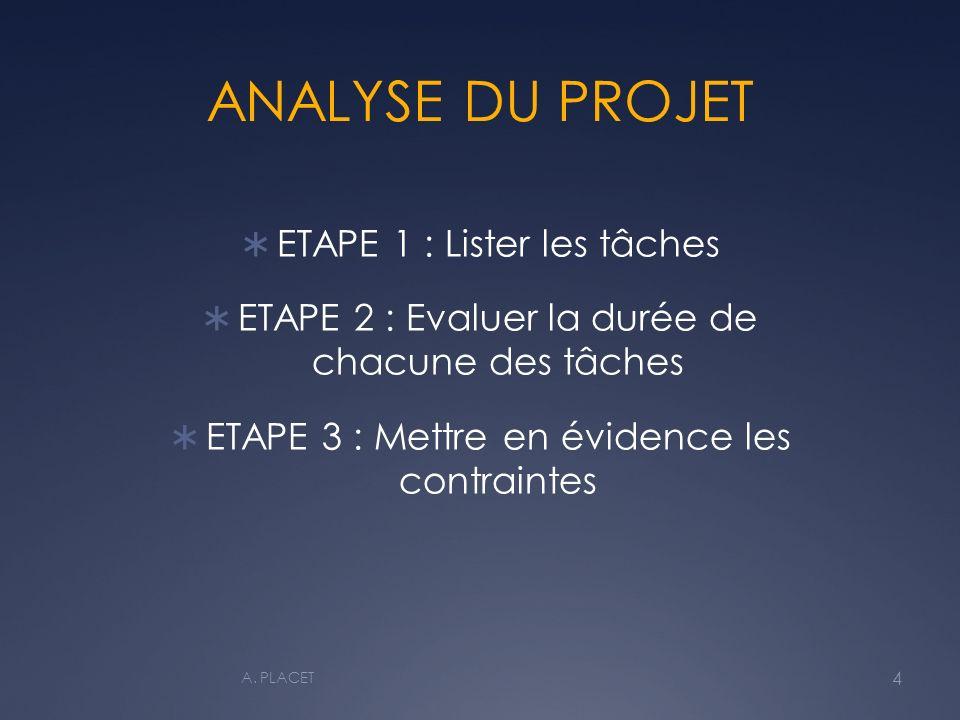 ANALYSE DU PROJET ETAPE 1 : Lister les tâches ETAPE 2 : Evaluer la durée de chacune des tâches ETAPE 3 : Mettre en évidence les contraintes 4 A.