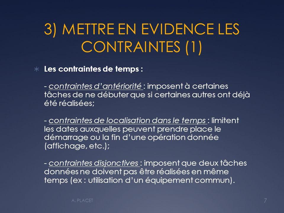 3) METTRE EN EVIDENCE LES CONTRAINTES (1) Les contraintes de temps : - contraintes dantériorité : imposent à certaines tâches de ne débuter que si certaines autres ont déjà été réalisées; - contraintes de localisation dans le temps : limitent les dates auxquelles peuvent prendre place le démarrage ou la fin dune opération donnée (affichage, etc.); - contraintes disjonctives : imposent que deux tâches données ne doivent pas être réalisées en même temps (ex : utilisation dun équipement commun).