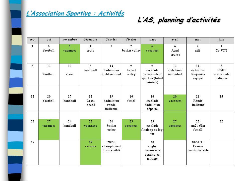 LAssociation Sportive : Activités LAS, planning dactivités LAS, planning dactivités septoctnovembredécembreJanvierfévriermarsavrilmaijuin 1631526641 f