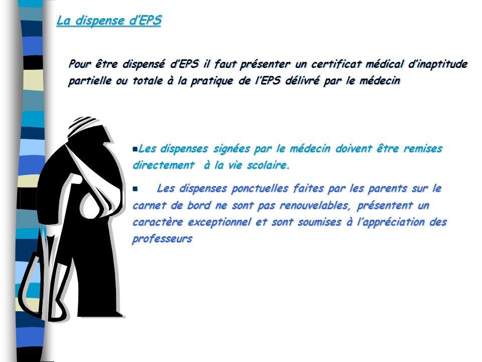 La dispense dEPS Pour être dispensé dEPS il faut présenter un certificat médical dinaptitude partielle ou totale à la pratique de lEPS délivré par le