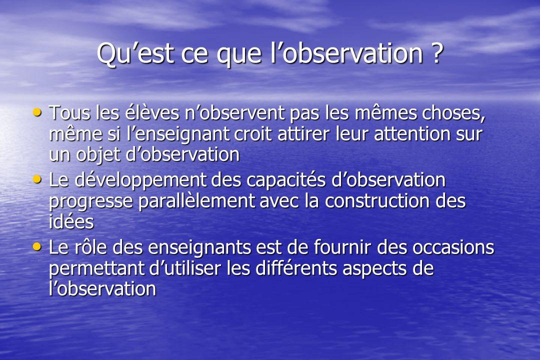 Les facettes de lobservation Observer les détails (la forme, la taille, la couleur …) Observer les détails (la forme, la taille, la couleur …)