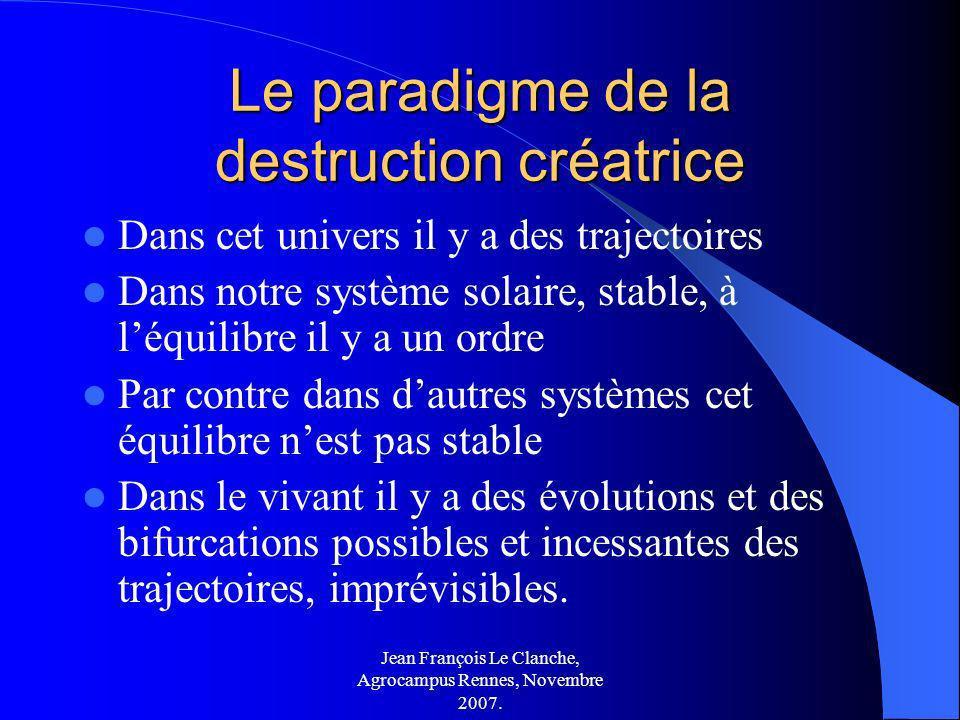 Jean François Le Clanche, Agrocampus Rennes, Novembre 2007. Le paradigme de la destruction créatrice Dans cet univers il y a des trajectoires Dans not