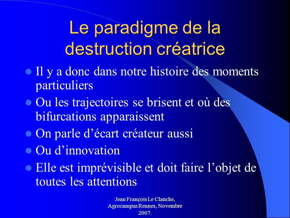 Jean François Le Clanche, Agrocampus Rennes, Novembre 2007. Le paradigme de la destruction créatrice Il y a donc dans notre histoire des moments parti