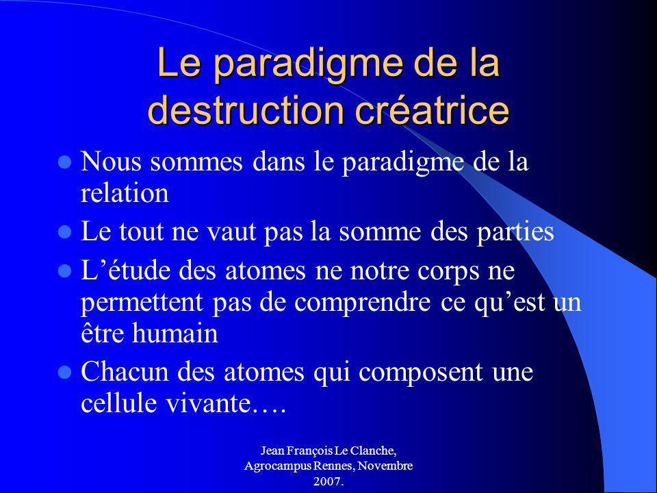 Jean François Le Clanche, Agrocampus Rennes, Novembre 2007. Le paradigme de la destruction créatrice Nous sommes dans le paradigme de la relation Le t