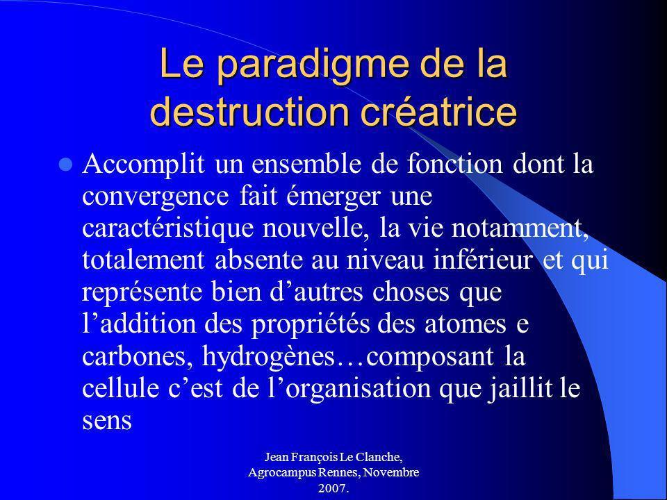 Jean François Le Clanche, Agrocampus Rennes, Novembre 2007. Le paradigme de la destruction créatrice Accomplit un ensemble de fonction dont la converg