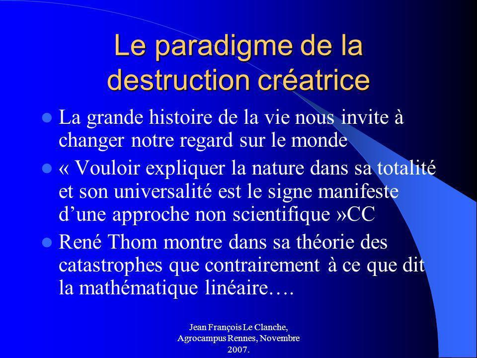 Jean François Le Clanche, Agrocampus Rennes, Novembre 2007. Le paradigme de la destruction créatrice La grande histoire de la vie nous invite à change