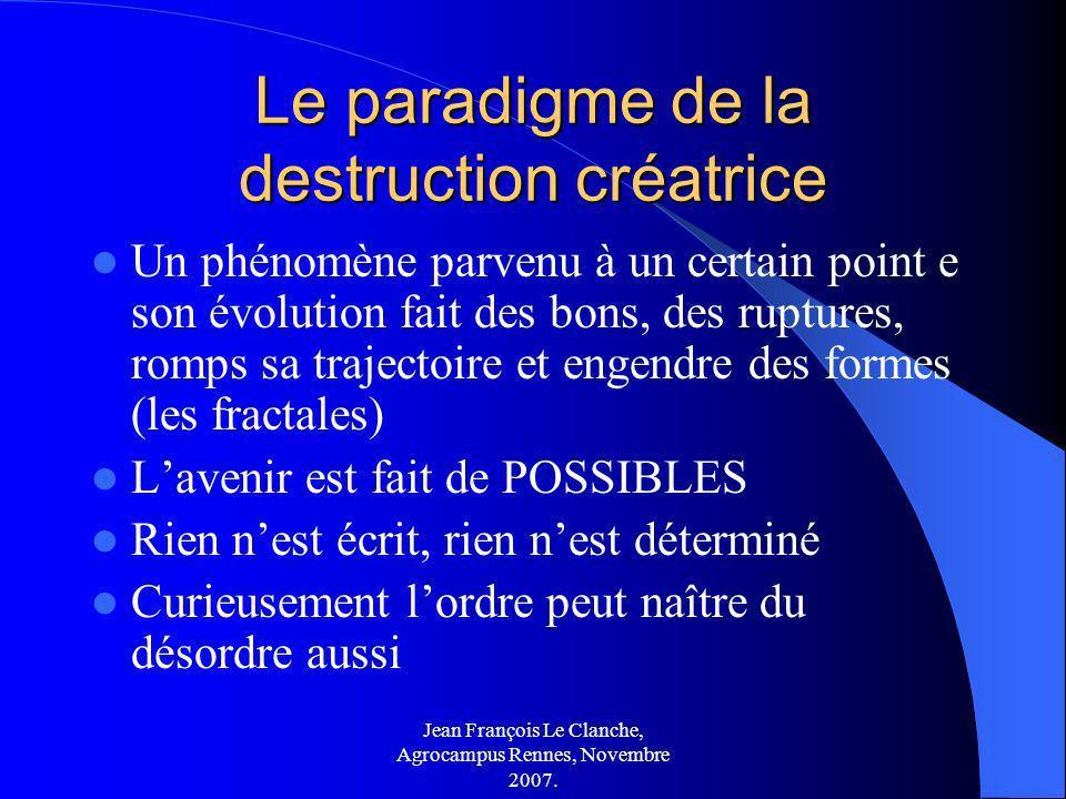 Jean François Le Clanche, Agrocampus Rennes, Novembre 2007. Le paradigme de la destruction créatrice Un phénomène parvenu à un certain point e son évo