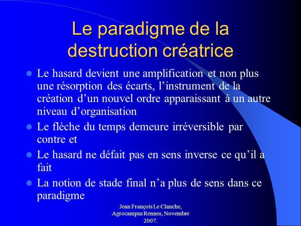 Jean François Le Clanche, Agrocampus Rennes, Novembre 2007. Le paradigme de la destruction créatrice Le hasard devient une amplification et non plus u