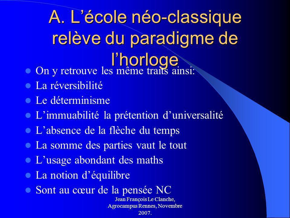 Jean François Le Clanche, Agrocampus Rennes, Novembre 2007. A. Lécole néo-classique relève du paradigme de lhorloge On y retrouve les même traits ains
