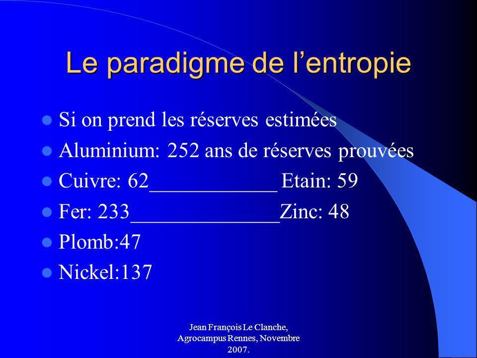Jean François Le Clanche, Agrocampus Rennes, Novembre 2007. Le paradigme de lentropie Si on prend les réserves estimées Aluminium: 252 ans de réserves