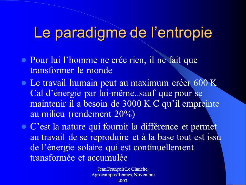 Jean François Le Clanche, Agrocampus Rennes, Novembre 2007. Le paradigme de lentropie Pour lui lhomme ne crée rien, il ne fait que transformer le mond