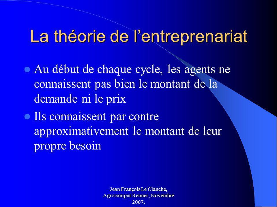 Jean François Le Clanche, Agrocampus Rennes, Novembre 2007. La théorie de lentreprenariat Au début de chaque cycle, les agents ne connaissent pas bien