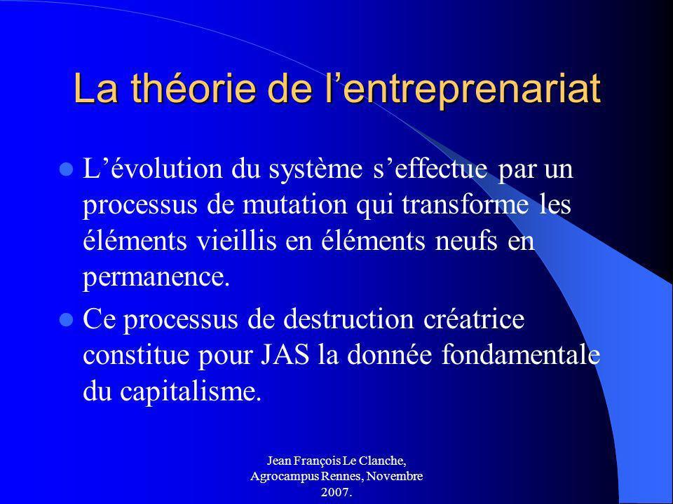 Jean François Le Clanche, Agrocampus Rennes, Novembre 2007. La théorie de lentreprenariat Lévolution du système seffectue par un processus de mutation