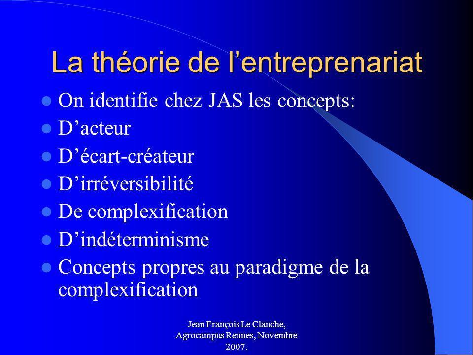 Jean François Le Clanche, Agrocampus Rennes, Novembre 2007. La théorie de lentreprenariat On identifie chez JAS les concepts: Dacteur Décart-créateur