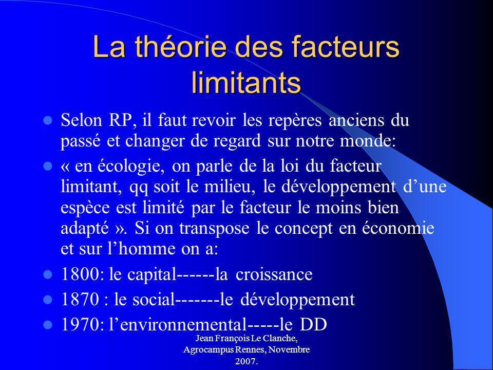 Jean François Le Clanche, Agrocampus Rennes, Novembre 2007. La théorie des facteurs limitants Selon RP, il faut revoir les repères anciens du passé et
