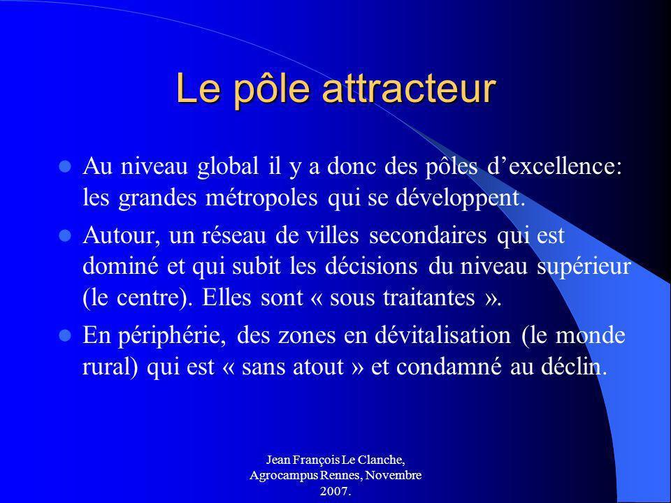 Jean François Le Clanche, Agrocampus Rennes, Novembre 2007. Le pôle attracteur Au niveau global il y a donc des pôles dexcellence: les grandes métropo