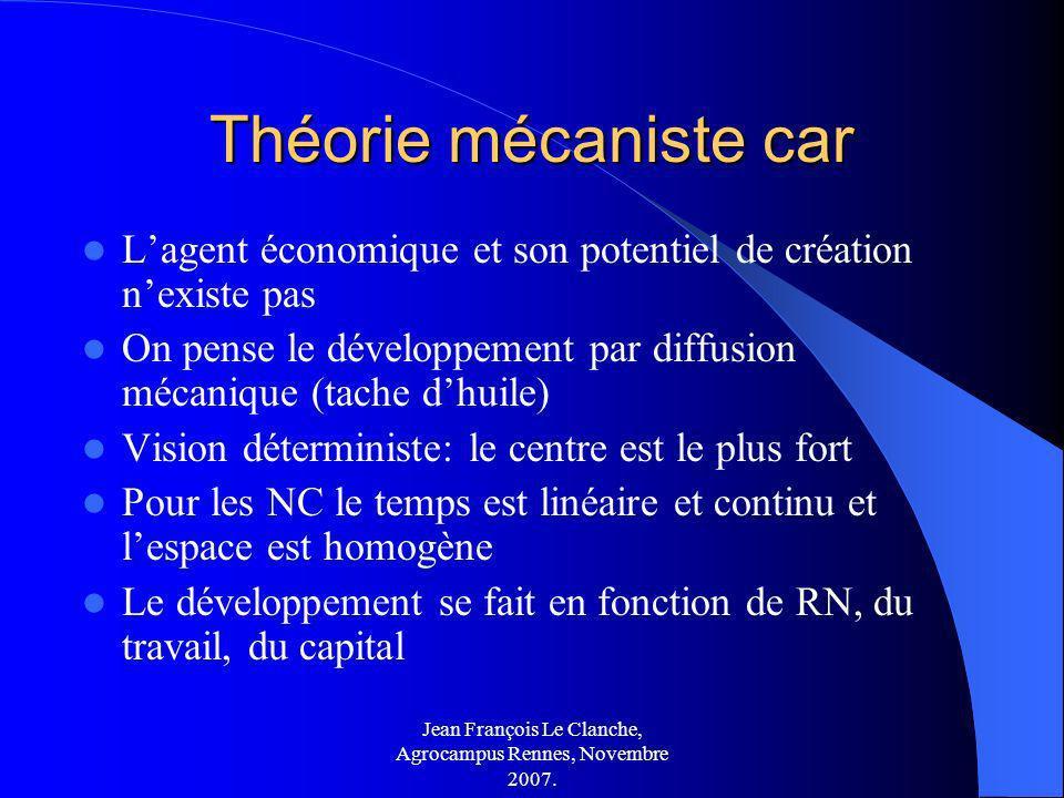 Jean François Le Clanche, Agrocampus Rennes, Novembre 2007. Théorie mécaniste car Lagent économique et son potentiel de création nexiste pas On pense