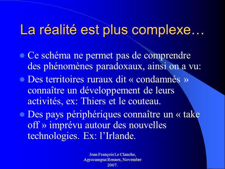 Jean François Le Clanche, Agrocampus Rennes, Novembre 2007. La réalité est plus complexe… Ce schéma ne permet pas de comprendre des phénomènes paradox