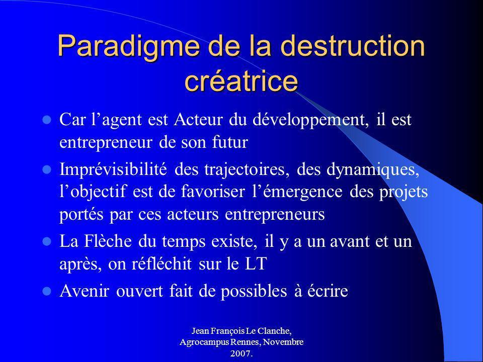 Jean François Le Clanche, Agrocampus Rennes, Novembre 2007. Paradigme de la destruction créatrice Car lagent est Acteur du développement, il est entre