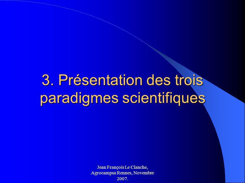 Jean François Le Clanche, Agrocampus Rennes, Novembre 2007. 3. Présentation des trois paradigmes scientifiques