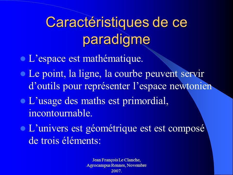 Jean François Le Clanche, Agrocampus Rennes, Novembre 2007. Caractéristiques de ce paradigme Lespace est mathématique. Le point, la ligne, la courbe p