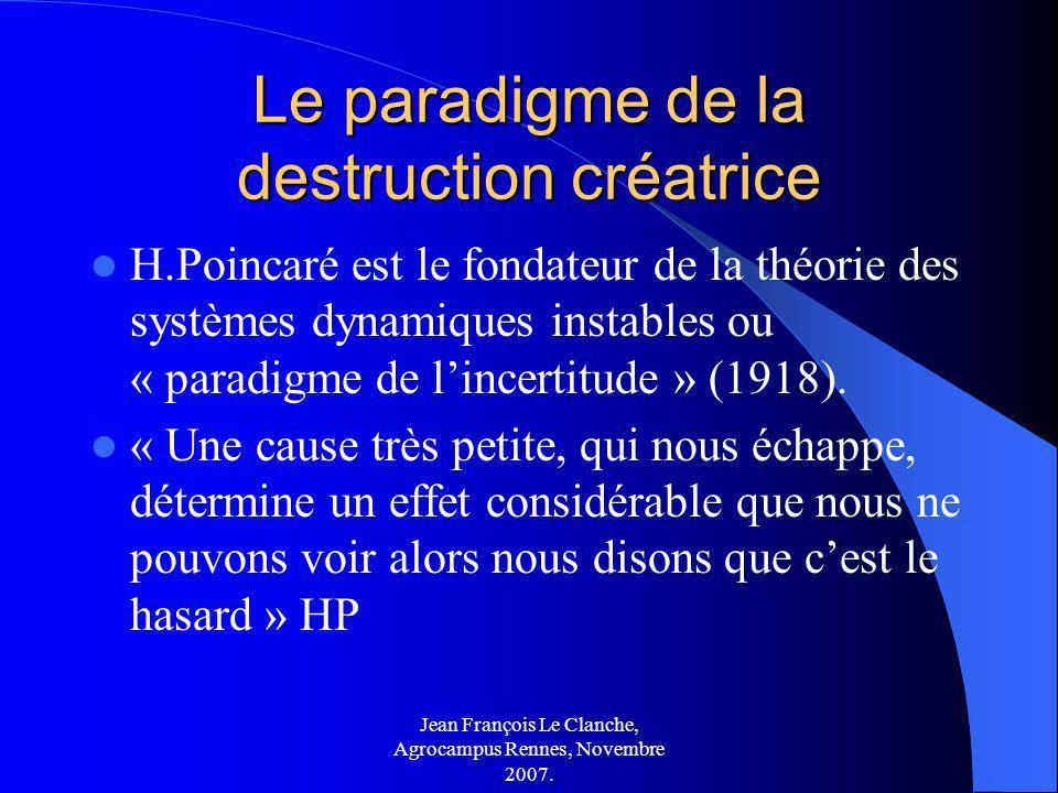 Jean François Le Clanche, Agrocampus Rennes, Novembre 2007. Le paradigme de la destruction créatrice H.Poincaré est le fondateur de la théorie des sys