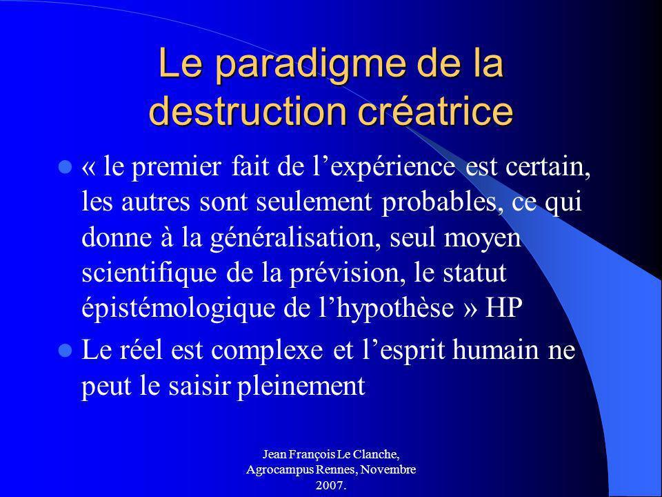 Jean François Le Clanche, Agrocampus Rennes, Novembre 2007. Le paradigme de la destruction créatrice « le premier fait de lexpérience est certain, les