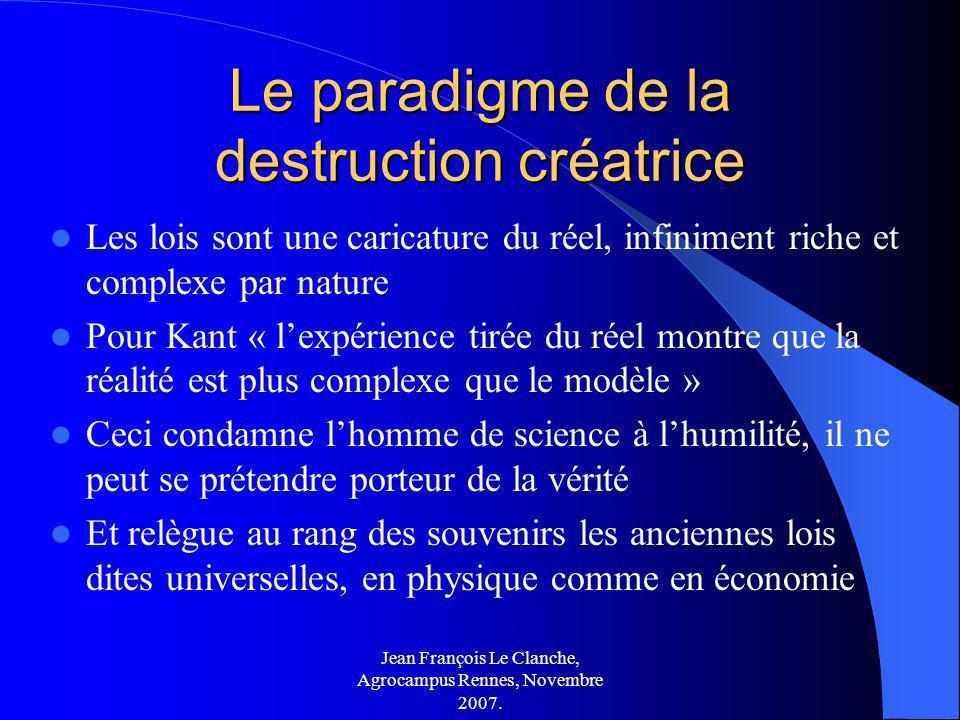 Jean François Le Clanche, Agrocampus Rennes, Novembre 2007. Le paradigme de la destruction créatrice Les lois sont une caricature du réel, infiniment