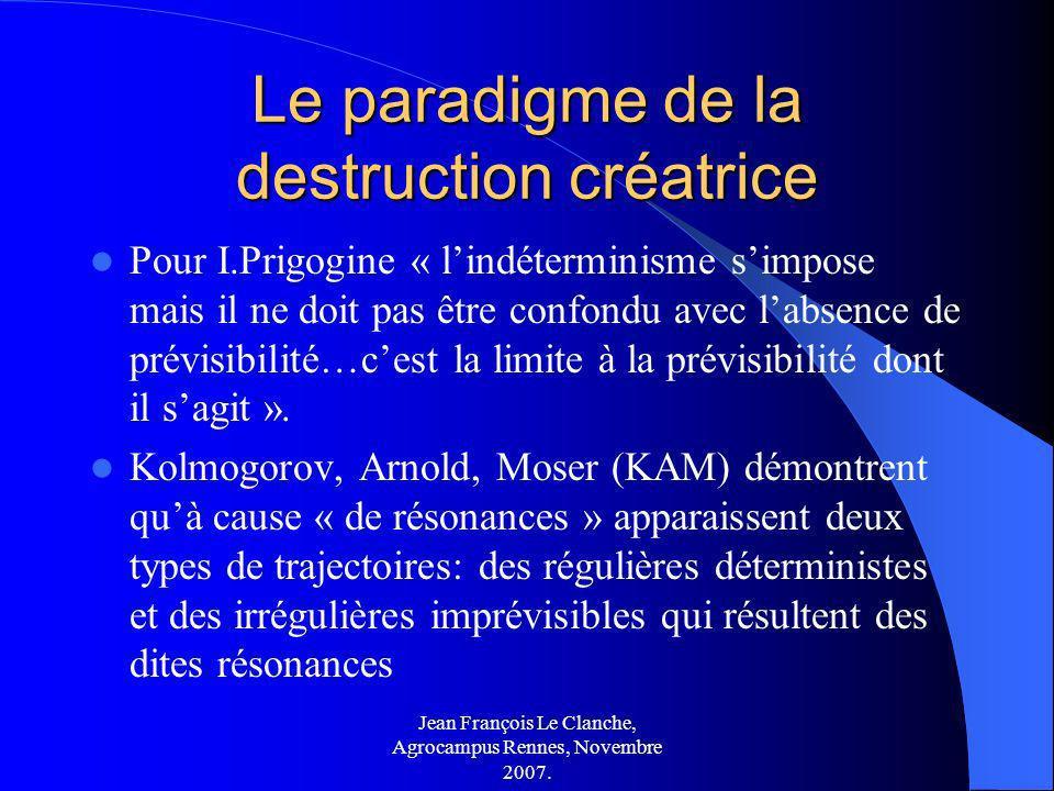 Jean François Le Clanche, Agrocampus Rennes, Novembre 2007. Le paradigme de la destruction créatrice Pour I.Prigogine « lindéterminisme simpose mais i