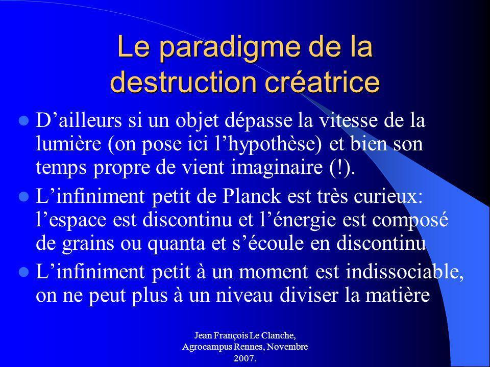 Jean François Le Clanche, Agrocampus Rennes, Novembre 2007. Le paradigme de la destruction créatrice Dailleurs si un objet dépasse la vitesse de la lu